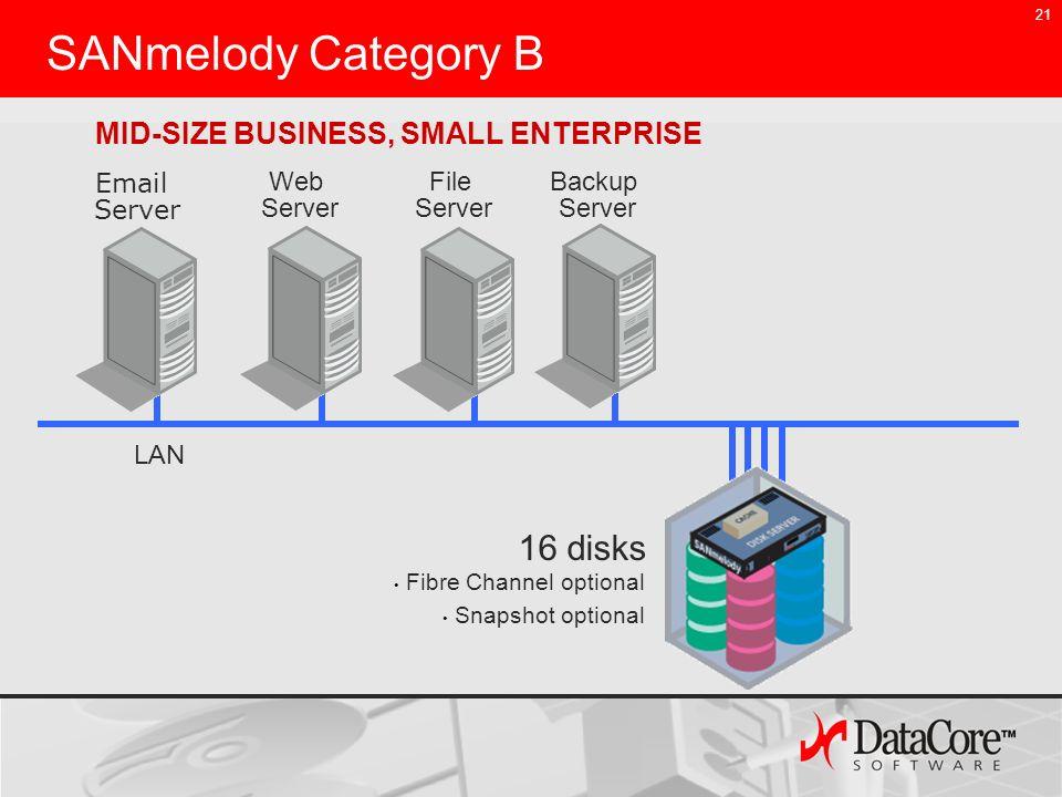 21 SANmelody Category B MID-SIZE BUSINESS, SMALL ENTERPRISE Email Server Web Server Backup Server LAN 16 disks Fibre Channel optional Snapshot optiona