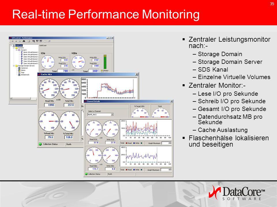 35 Real-time Performance Monitoring Zentraler Leistungsmonitor nach:- –Storage Domain –Storage Domain Server –SDS Kanal –Einzelne Virtuelle Volumes Ze