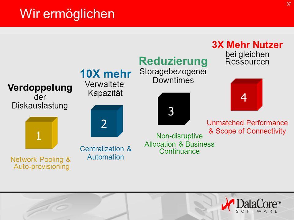 37 Wir ermöglichen Verdoppelung der Diskauslastung 1 Network Pooling & Auto-provisioning Reduzierung Storagebezogener Downtimes 3 Non-disruptive Alloc