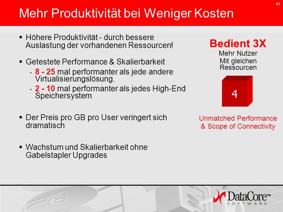 41 Mehr Produktivität bei Weniger Kosten 4 Unmatched Performance & Scope of Connectivity Höhere Produktivität - durch bessere Auslastung der vorhanden