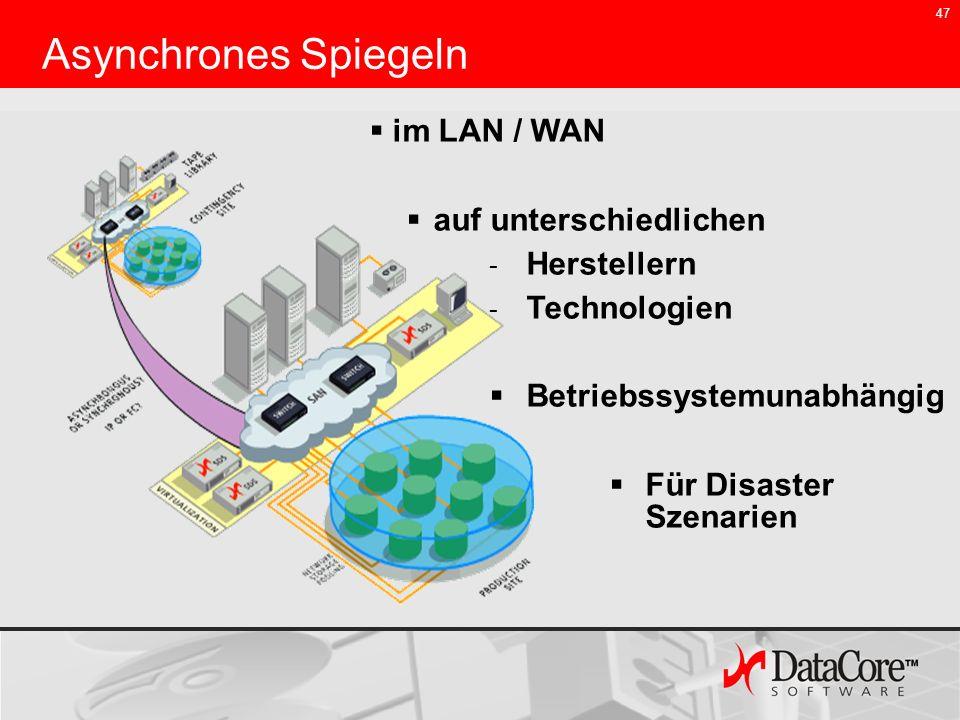 47 im LAN / WAN auf unterschiedlichen - Herstellern - Technologien Betriebssystemunabhängig Für Disaster Szenarien Asynchrones Spiegeln