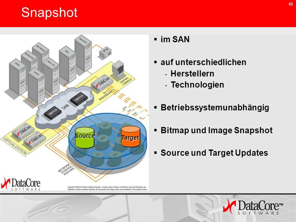 48 SnapshotTarget Source im SAN auf unterschiedlichen - Herstellern - Technologien Betriebssystemunabhängig Bitmap und Image Snapshot Source und Targe