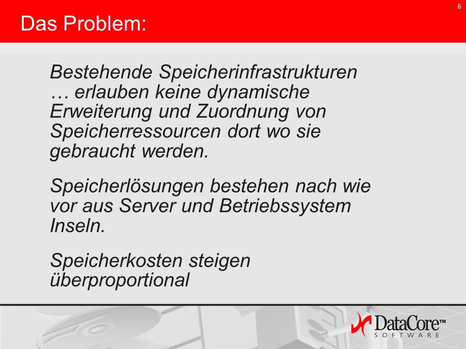 6 Das Problem: Bestehende Speicherinfrastrukturen … erlauben keine dynamische Erweiterung und Zuordnung von Speicherressourcen dort wo sie gebraucht w