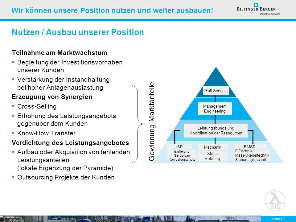 Seite 15 Wir können unsere Position nutzen und weiter ausbauen! Nutzen / Ausbau unserer Position Teilnahme am Marktwachstum Begleitung der Investition