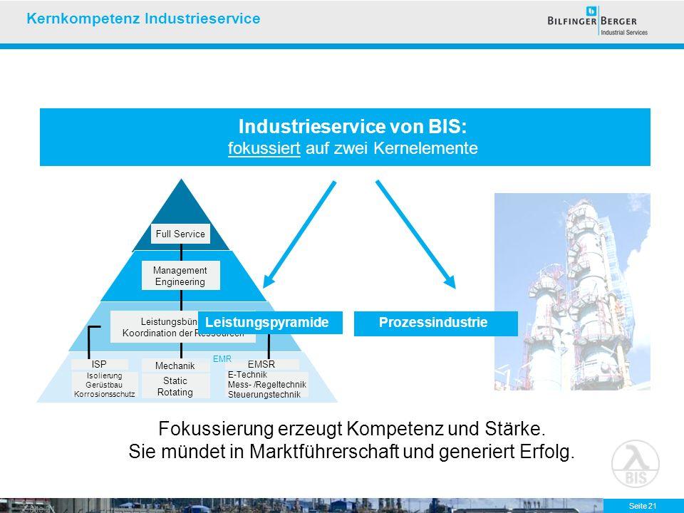 Seite 21 Full Service Management Engineering Leistungsbündelung Koordination der Ressourcen ISP Isolierung Gerüstbau Korrosionsschutz Static Rotating