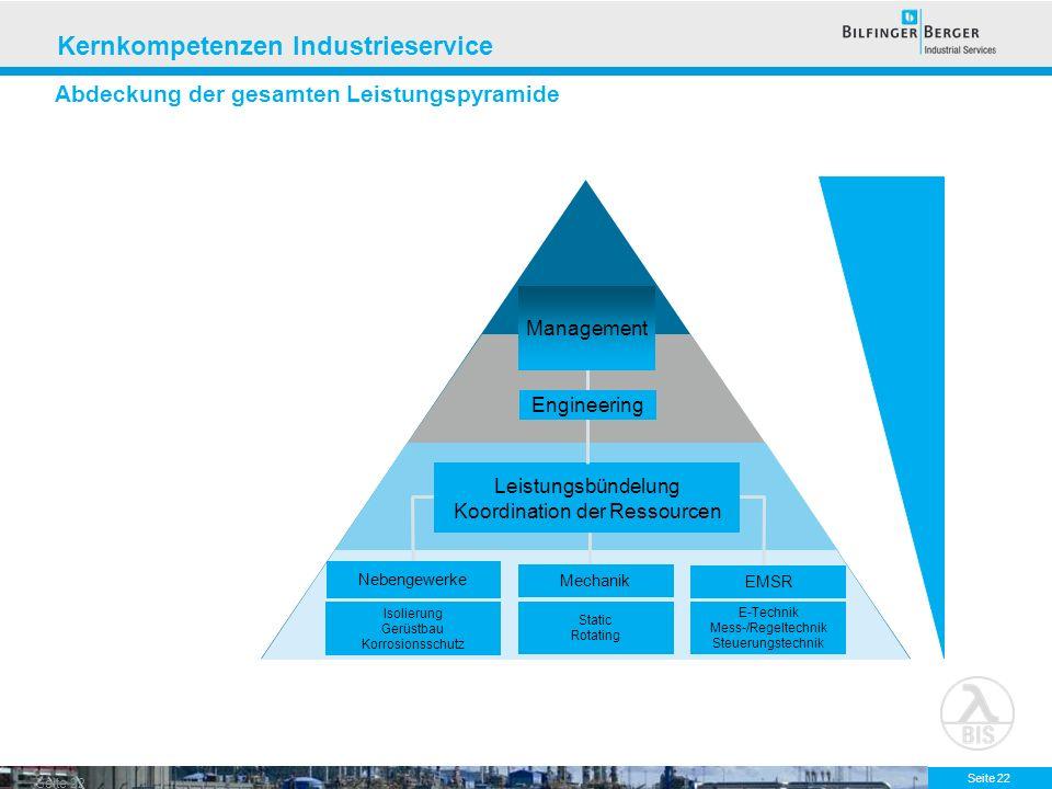 Seite 22 Abdeckung der gesamten Leistungspyramide Leistungsbündelung Koordination der Ressourcen C o n s u l t i n g EMSR E-Technik Mess-/Regeltechnik