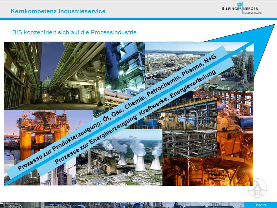 Seite 23 Kernkompetenz Industrieservice Prozesse zur Produkterzeugung: Öl, Gas, Chemie, Petrochemie, Pharma, N+G Prozesse zur Energieerzeugung: Kraftw