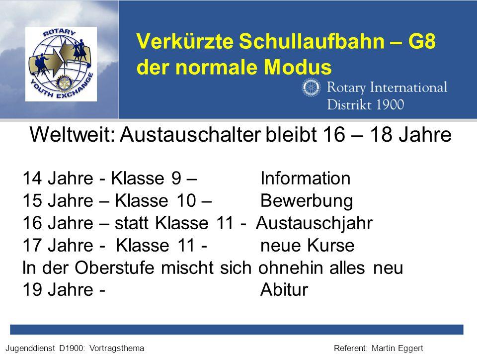 Referent: Martin EggertJugenddienst D1900: Vortragsthema Verkürzte Schullaufbahn – G8 der normale Modus 14 Jahre - Klasse 9 – Information 15 Jahre – K
