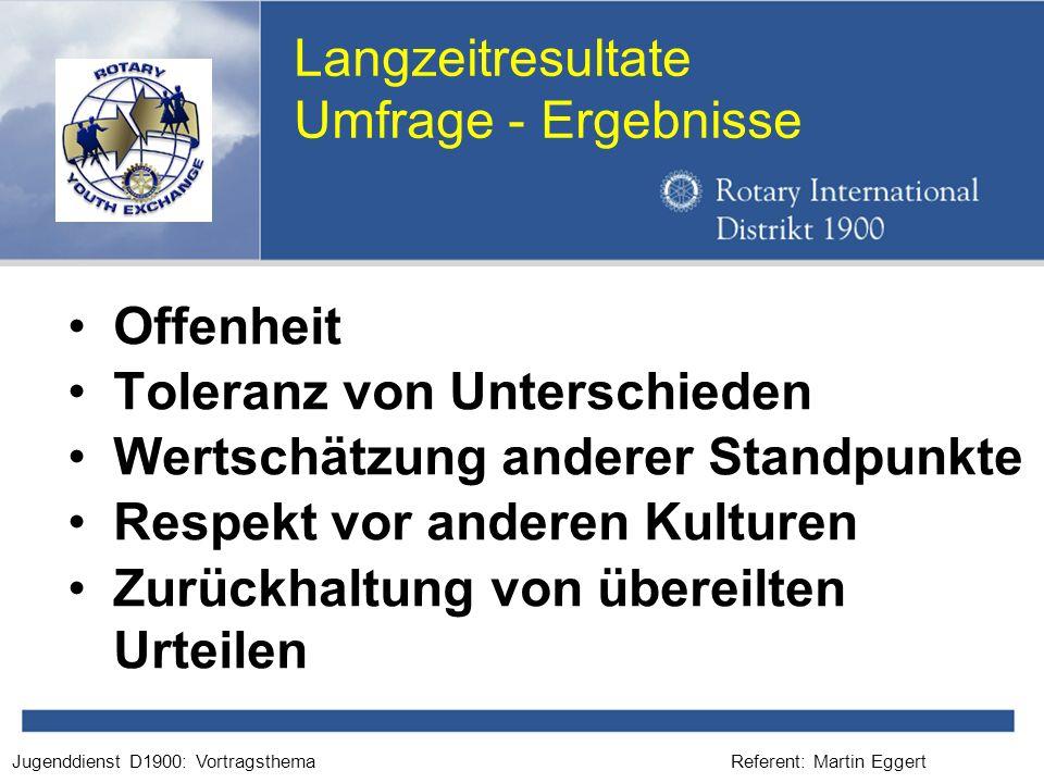 Referent: Martin EggertJugenddienst D1900: Vortragsthema Langzeitresultate Umfrage - Ergebnisse Offenheit Toleranz von Unterschieden Wertschätzung anderer Standpunkte Respekt vor anderen Kulturen Zurückhaltung von übereilten Urteilen