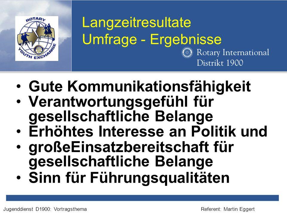 Referent: Martin EggertJugenddienst D1900: Vortragsthema Langzeitresultate Umfrage - Ergebnisse Gute Kommunikationsfähigkeit Verantwortungsgefühl für