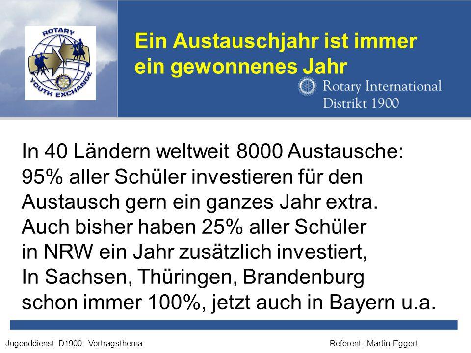 Referent: Martin EggertJugenddienst D1900: Vortragsthema Ein Austauschjahr ist immer ein gewonnenes Jahr In 40 Ländern weltweit 8000 Austausche: 95% aller Schüler investieren für den Austausch gern ein ganzes Jahr extra.