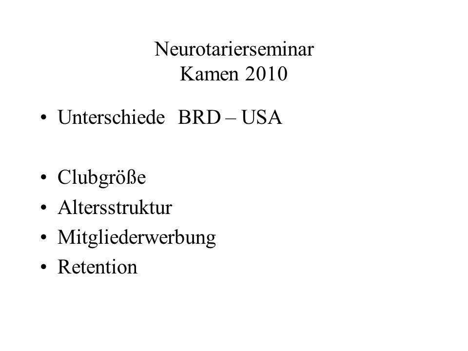 Neurotarierseminar Kamen 2010 Unterschiede BRD – USA Clubgröße Altersstruktur Mitgliederwerbung Retention
