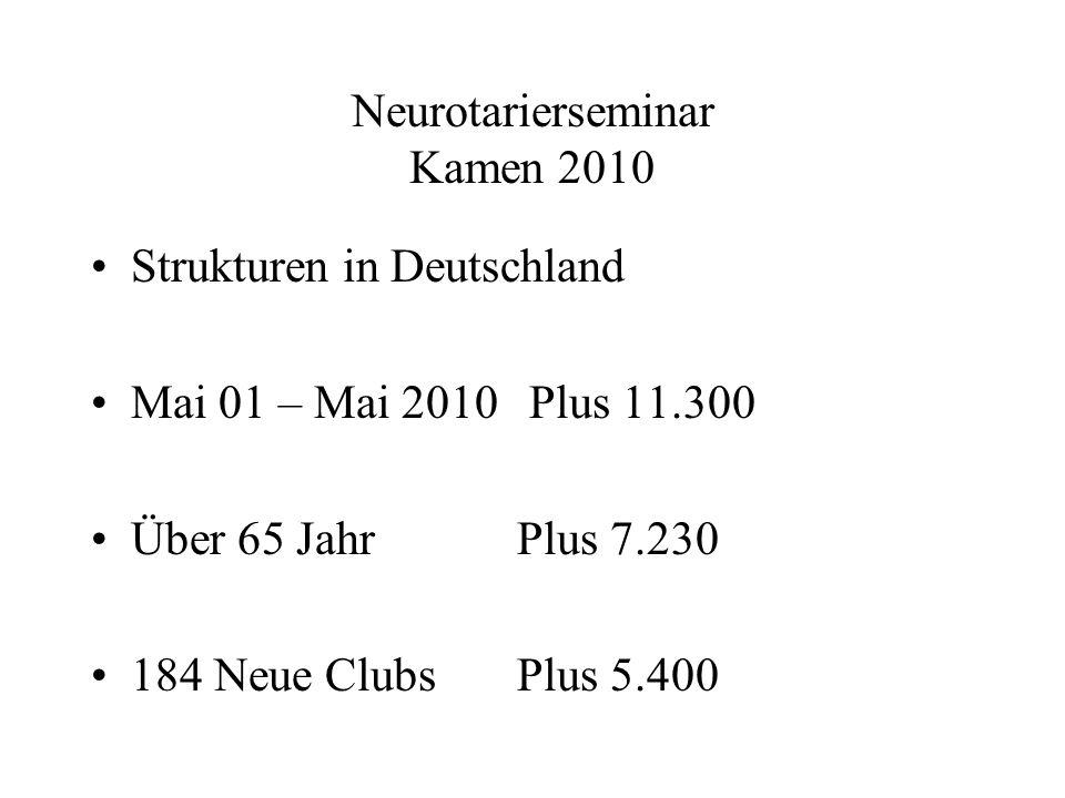 Neurotarierseminar Kamen 2010 Strukturen in Deutschland Mai 01 – Mai 2010 Plus 11.300 Über 65 JahrPlus 7.230 184 Neue ClubsPlus 5.400
