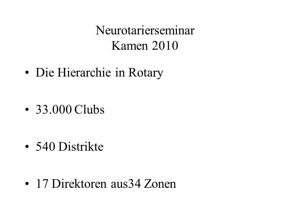 Neurotarierseminar Kamen 2010 Die Hierarchie in Rotary 33.000 Clubs 540 Distrikte 17 Direktoren aus34 Zonen