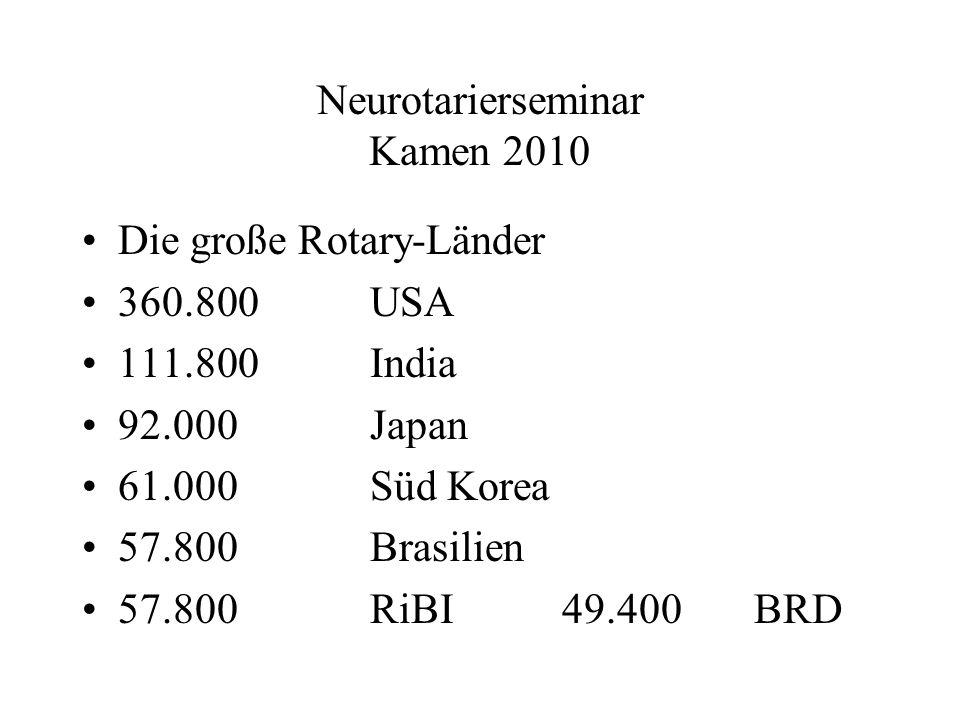 Neurotarierseminar Kamen 2010 Die große Rotary-Länder 360.800USA 111.800India 92.000Japan 61.000Süd Korea 57.800Brasilien 57.800RiBI49.400BRD
