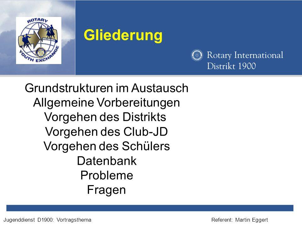 Referent: Martin EggertJugenddienst D1900: Vortragsthema Gliederung Grundstrukturen im Austausch Allgemeine Vorbereitungen Vorgehen des Distrikts Vorg