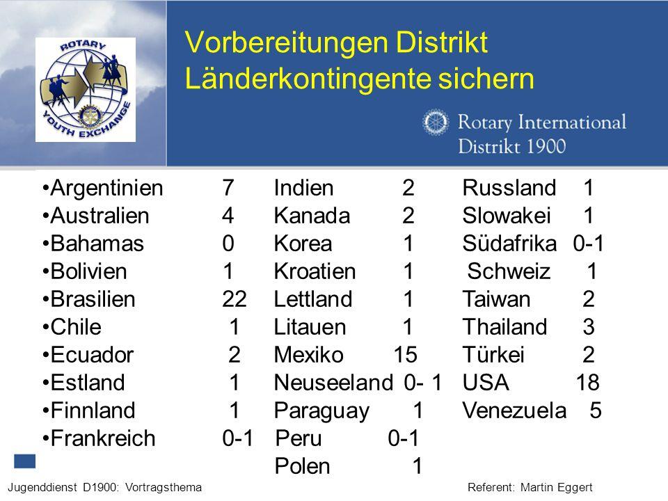 Referent: Martin EggertJugenddienst D1900: Vortragsthema Vorbereitungen Distrikt Länderkontingente sichern Argentinien 7 Indien2Russland1 Australien 4