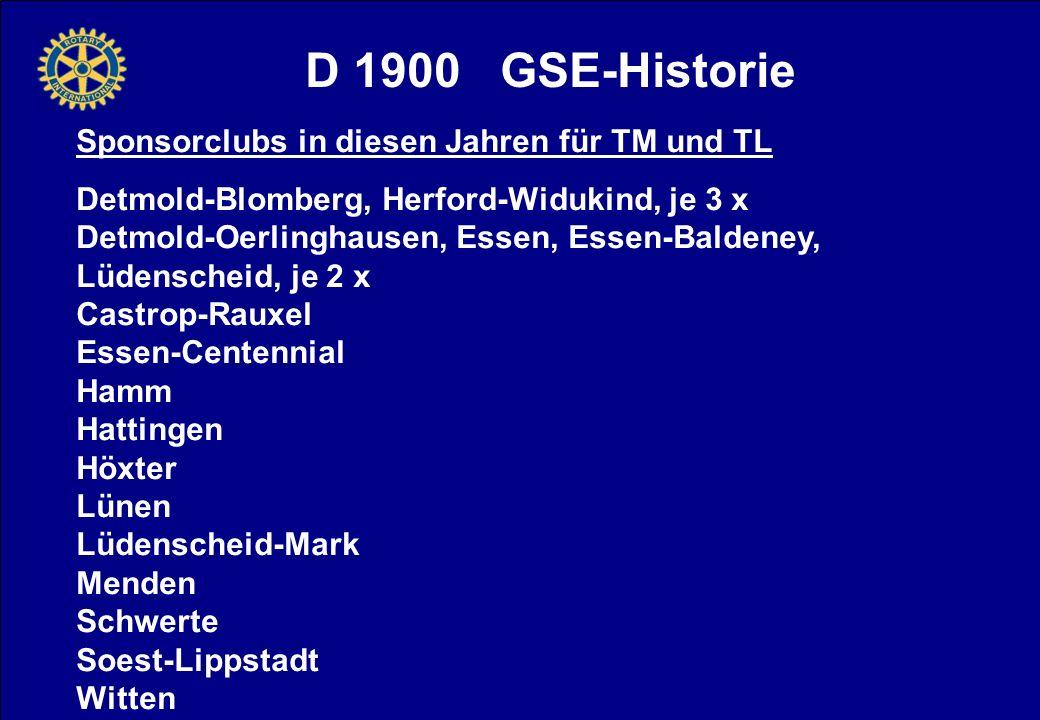 D 1900 GSE-Historie Sponsorclubs in diesen Jahren für TM und TL Detmold-Blomberg, Herford-Widukind, je 3 x Detmold-Oerlinghausen, Essen, Essen-Baldeney, Lüdenscheid, je 2 x Castrop-Rauxel Essen-Centennial Hamm Hattingen Höxter Lünen Lüdenscheid-Mark Menden Schwerte Soest-Lippstadt Witten