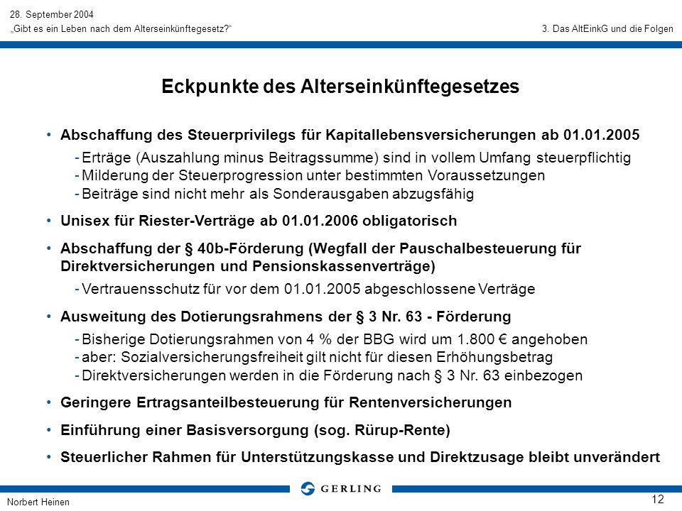 28. September 2004 Norbert Heinen 12 Gibt es ein Leben nach dem Alterseinkünftegesetz? Eckpunkte des Alterseinkünftegesetzes Abschaffung des Steuerpri