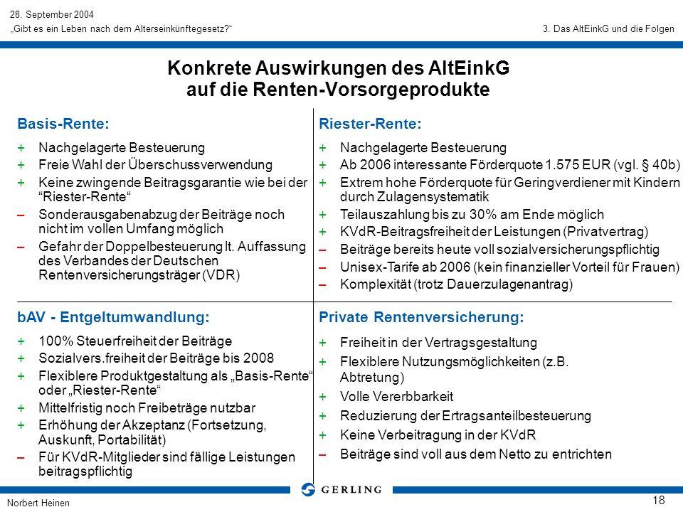 28. September 2004 Norbert Heinen 18 Gibt es ein Leben nach dem Alterseinkünftegesetz? Basis-Rente: +Nachgelagerte Besteuerung +Freie Wahl der Übersch