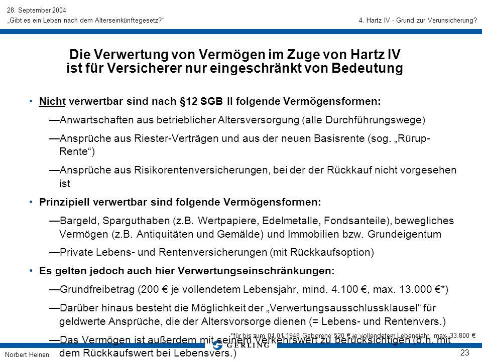 28. September 2004 Norbert Heinen 23 Gibt es ein Leben nach dem Alterseinkünftegesetz? Nicht verwertbar sind nach §12 SGB II folgende Vermögensformen: