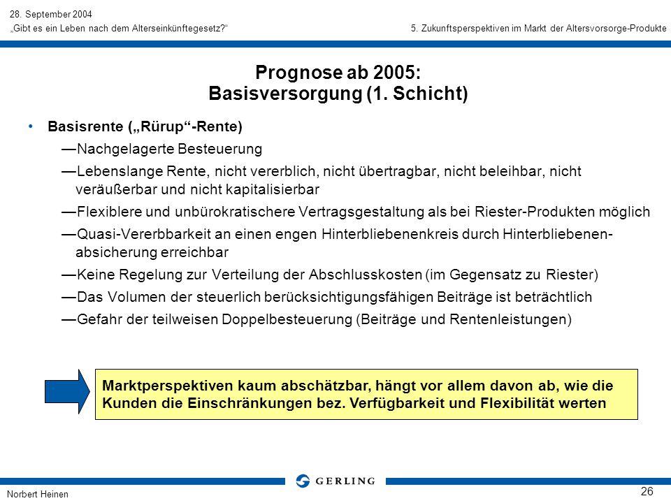 28. September 2004 Norbert Heinen 26 Gibt es ein Leben nach dem Alterseinkünftegesetz? Basisrente (Rürup-Rente) Nachgelagerte Besteuerung Lebenslange