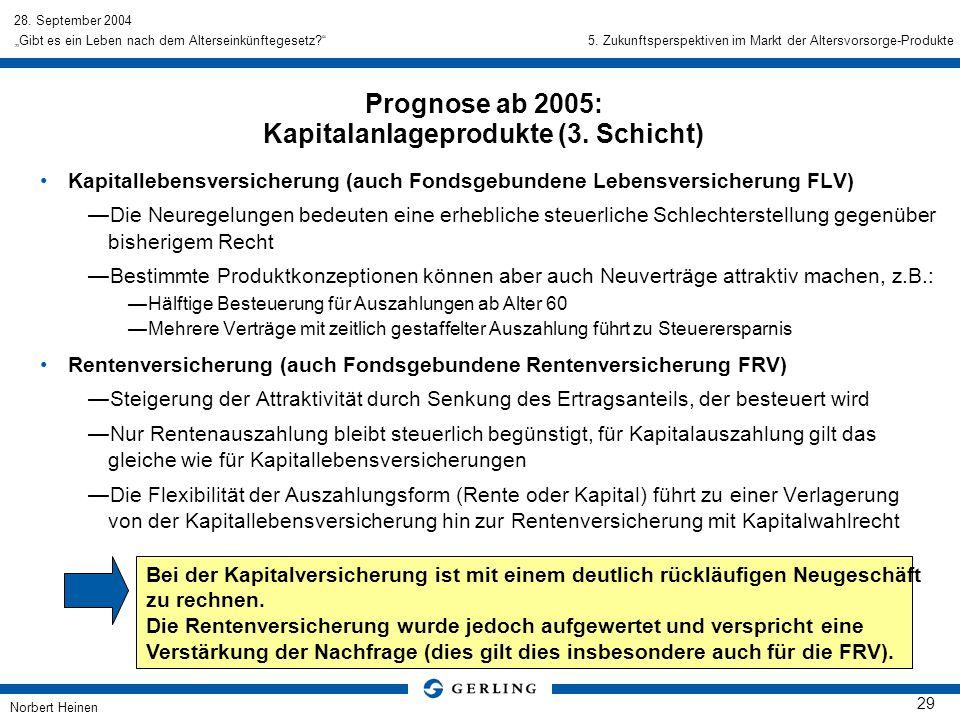 28. September 2004 Norbert Heinen 29 Gibt es ein Leben nach dem Alterseinkünftegesetz? Kapitallebensversicherung (auch Fondsgebundene Lebensversicheru