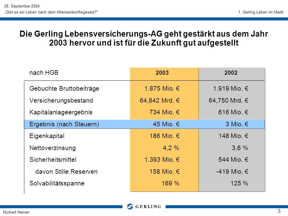 28. September 2004 Norbert Heinen 3 Gibt es ein Leben nach dem Alterseinkünftegesetz? Die Gerling Lebensversicherungs-AG geht gestärkt aus dem Jahr 20