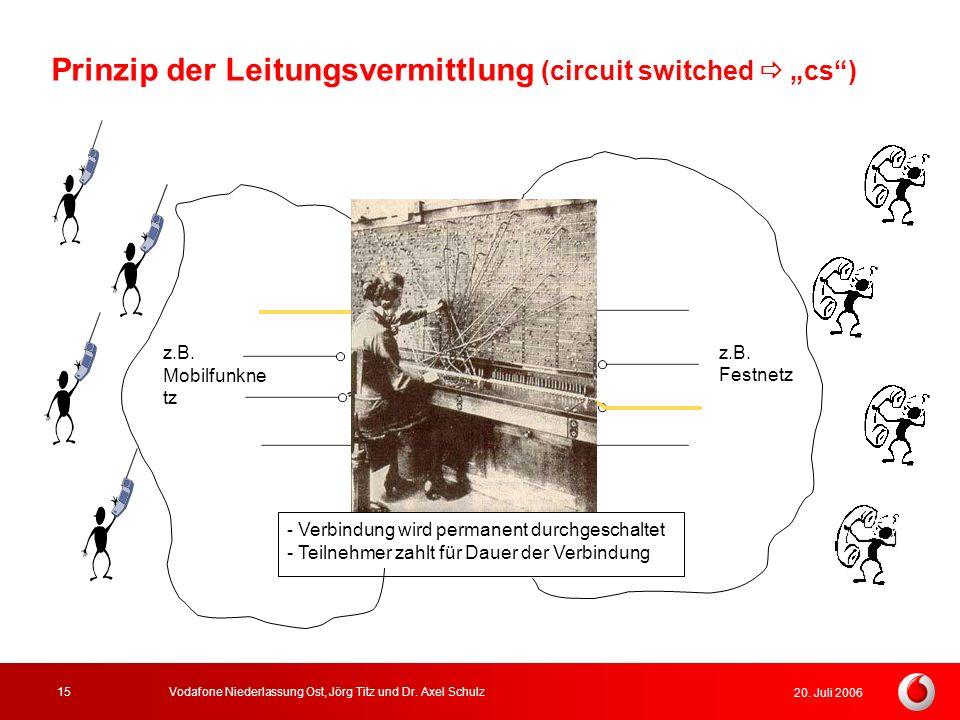 20. Juli 2006 Vodafone Niederlassung Ost, Jörg Titz und Dr. Axel Schulz15 z.B. Mobilfunkne tz Prinzip der Leitungsvermittlung (circuit switched cs) z.