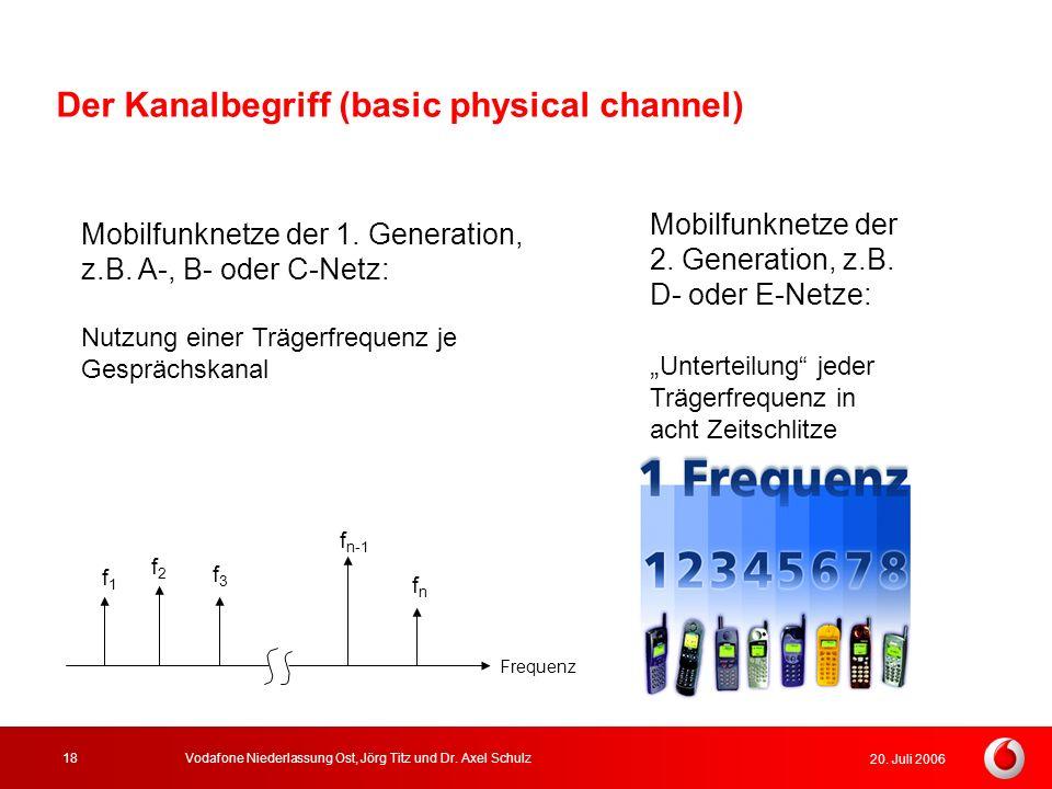 20. Juli 2006 Vodafone Niederlassung Ost, Jörg Titz und Dr. Axel Schulz18 Mobilfunknetze der 1. Generation, z.B. A-, B- oder C-Netz: Nutzung einer Trä