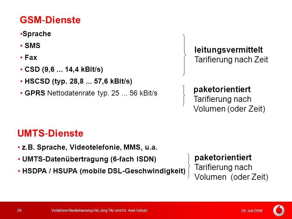 20. Juli 2006 Vodafone Niederlassung Ost, Jörg Titz und Dr. Axel Schulz20 GSM-Dienste Sprache SMS Fax CSD (9,6... 14,4 kBit/s) HSCSD (typ. 28,8... 57,