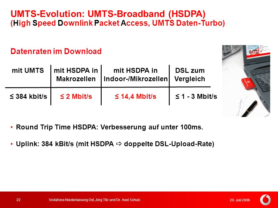20. Juli 2006 Vodafone Niederlassung Ost, Jörg Titz und Dr. Axel Schulz22 UMTS-Evolution: UMTS-Broadband (HSDPA) (High Speed Downlink Packet Access, U