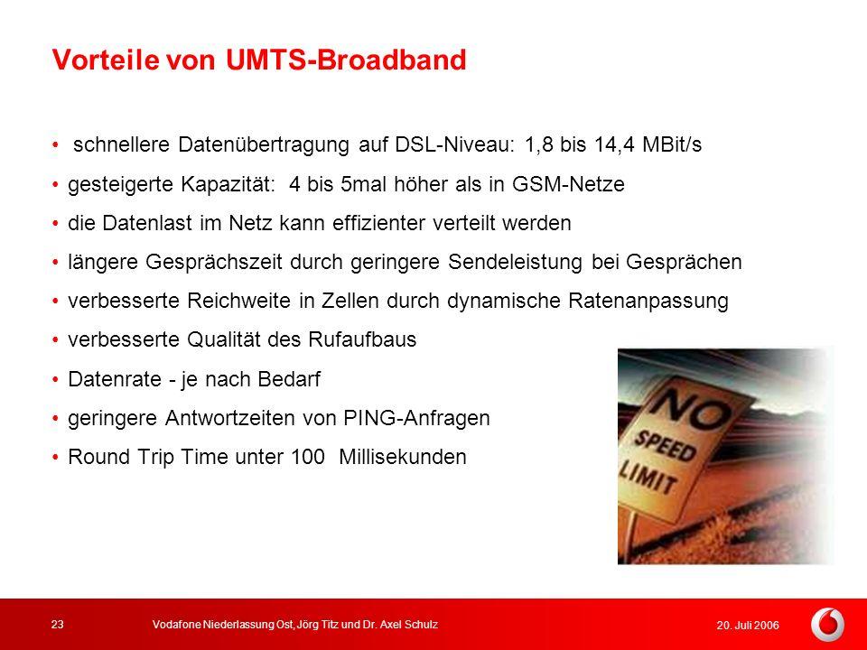 20. Juli 2006 Vodafone Niederlassung Ost, Jörg Titz und Dr. Axel Schulz23 Vorteile von UMTS-Broadband schnellere Datenübertragung auf DSL-Niveau: 1,8