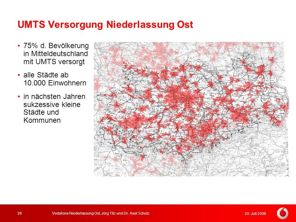20. Juli 2006 Vodafone Niederlassung Ost, Jörg Titz und Dr. Axel Schulz26 UMTS Versorgung Niederlassung Ost 75% d. Bevölkerung in Mitteldeutschland mi