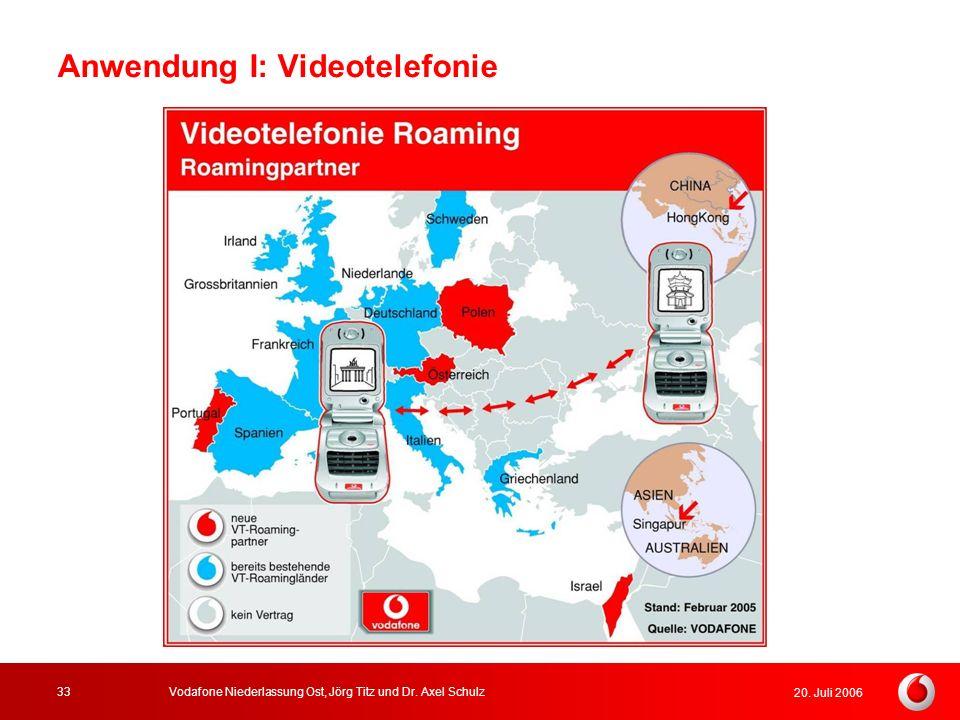 20. Juli 2006 Vodafone Niederlassung Ost, Jörg Titz und Dr. Axel Schulz33 Anwendung I: Videotelefonie