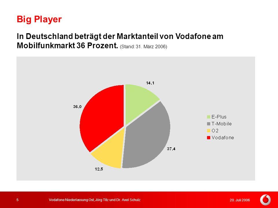 20. Juli 2006 Vodafone Niederlassung Ost, Jörg Titz und Dr. Axel Schulz5 Big Player In Deutschland beträgt der Marktanteil von Vodafone am Mobilfunkma