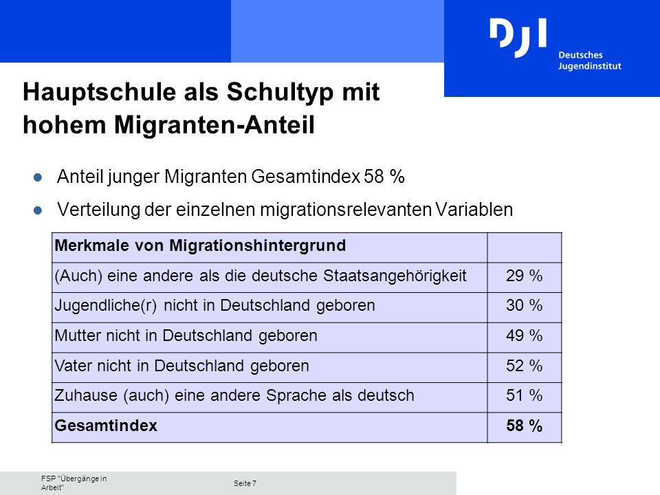 FSP Übergänge in Arbeit Seite 8 Hauptschule als Schultyp mit hohem Migranten-Anteil Alter bei der Einreise bis 5 Jahre43 % 6 bis 10 Jahre33 % 11 Jahre und älter24 % gefühlte Staatsangehörigkeit nur als Deutsche/r61 % nur als Bürger/in eines anderen Landes18 % Als Deutsche/r und als Bürger/in eines anderen Landes21 %