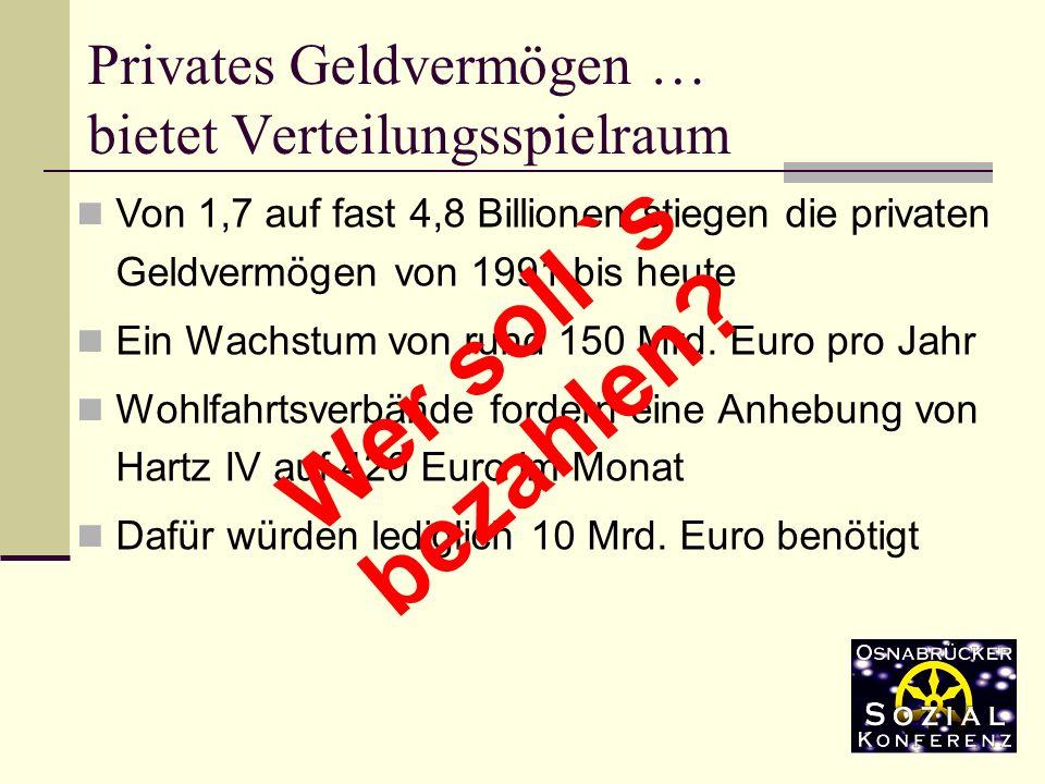 Von 1,7 auf fast 4,8 Billionen stiegen die privaten Geldvermögen von 1991 bis heute Ein Wachstum von rund 150 Mrd. Euro pro Jahr Wohlfahrtsverbände fo