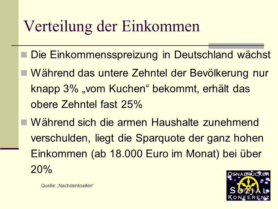 Die Einkommensspreizung in Deutschland wächst Während das untere Zehntel der Bevölkerung nur knapp 3% vom Kuchen bekommt, erhält das obere Zehntel fast 25% Während sich die armen Haushalte zunehmend verschulden, liegt die Sparquote der ganz hohen Einkommen (ab 18.000 Euro im Monat) bei über 20% Verteilung der Einkommen Quelle: Nachdenkseiten