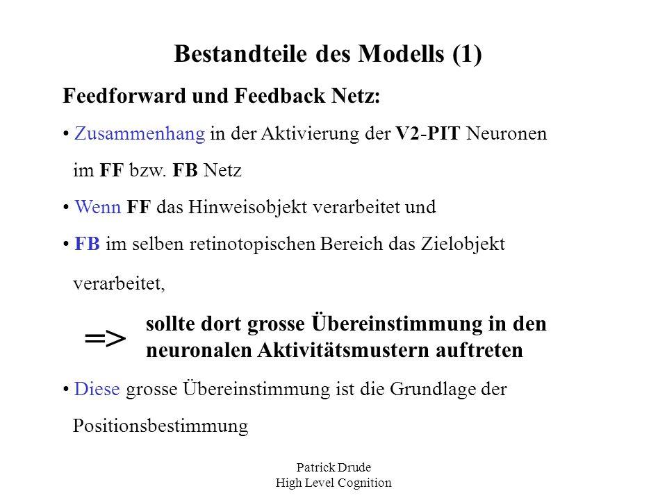 Patrick Drude High Level Cognition Bestandteile des Modells (1) Feedforward und Feedback Netz: Zusammenhang in der Aktivierung der V2-PIT Neuronen im