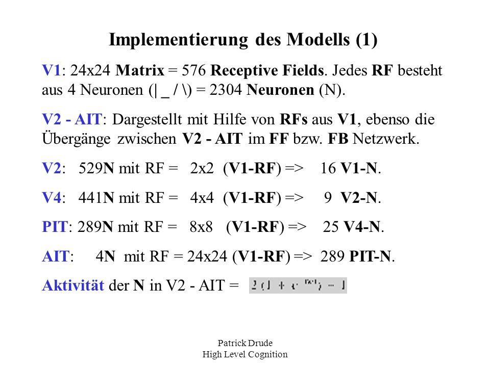 Patrick Drude High Level Cognition Implementierung des Modells (1) V1: 24x24 Matrix = 576 Receptive Fields. Jedes RF besteht aus 4 Neuronen (| _ / \)