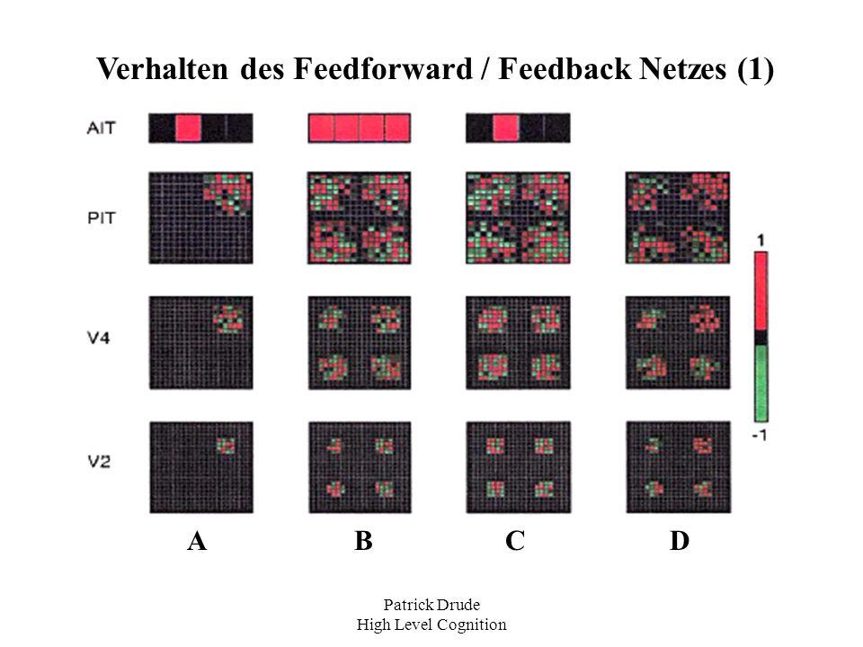Patrick Drude High Level Cognition Verhalten des Feedforward / Feedback Netzes (1) A B C D