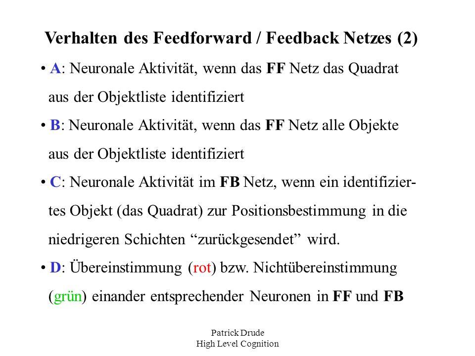 Patrick Drude High Level Cognition Verhalten des Feedforward / Feedback Netzes (2) A: Neuronale Aktivität, wenn das FF Netz das Quadrat aus der Objekt