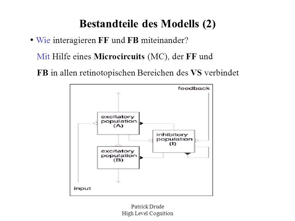 Patrick Drude High Level Cognition Bestandteile des Modells (2) Wie interagieren FF und FB miteinander? Mit Hilfe eines Microcircuits (MC), der FF und