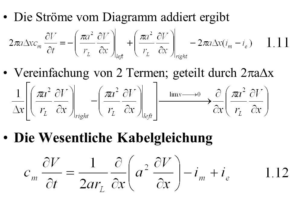 Die Ströme vom Diagramm addiert ergibt Vereinfachung von 2 Termen; geteilt durch 2 a x Die Wesentliche Kabelgleichung