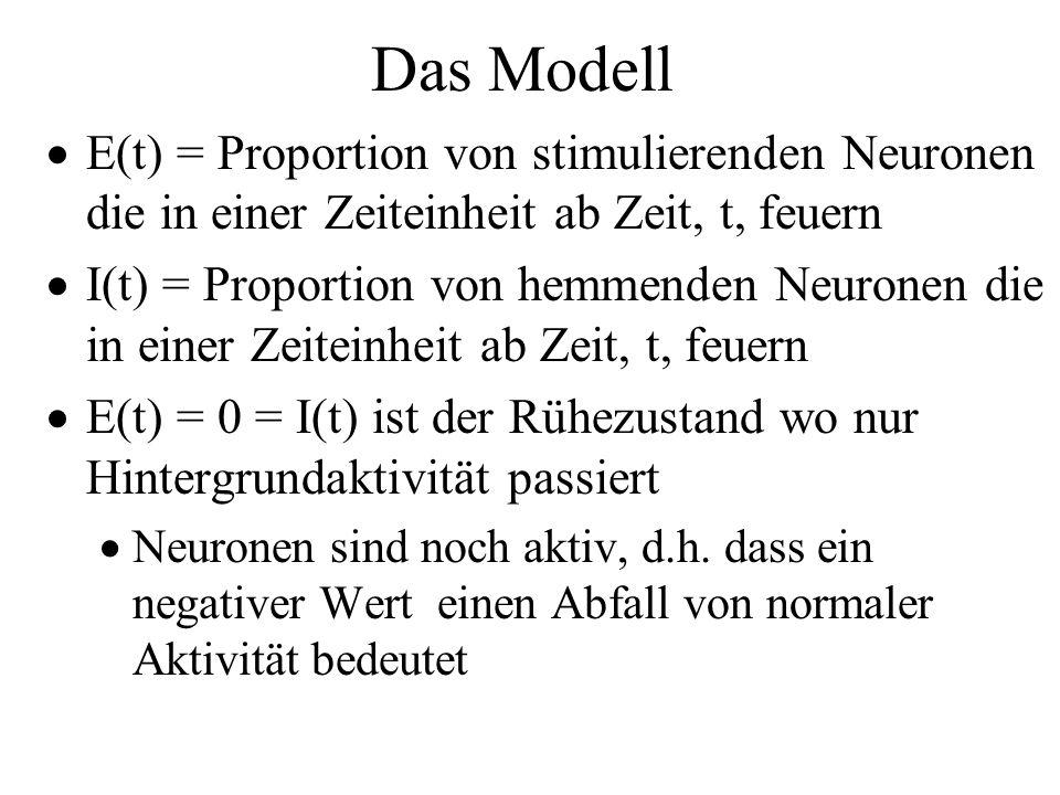 Das Modell E(t) = Proportion von stimulierenden Neuronen die in einer Zeiteinheit ab Zeit, t, feuern I(t) = Proportion von hemmenden Neuronen die in e