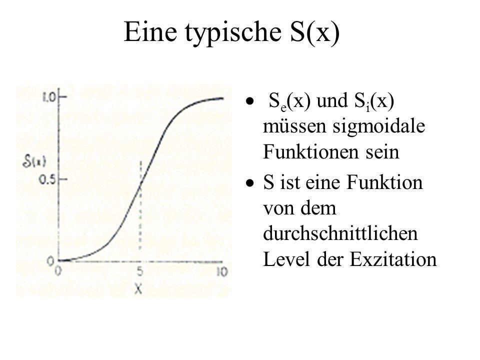 Eine typische S(x) S e (x) und S i (x) müssen sigmoidale Funktionen sein S ist eine Funktion von dem durchschnittlichen Level der Exzitation