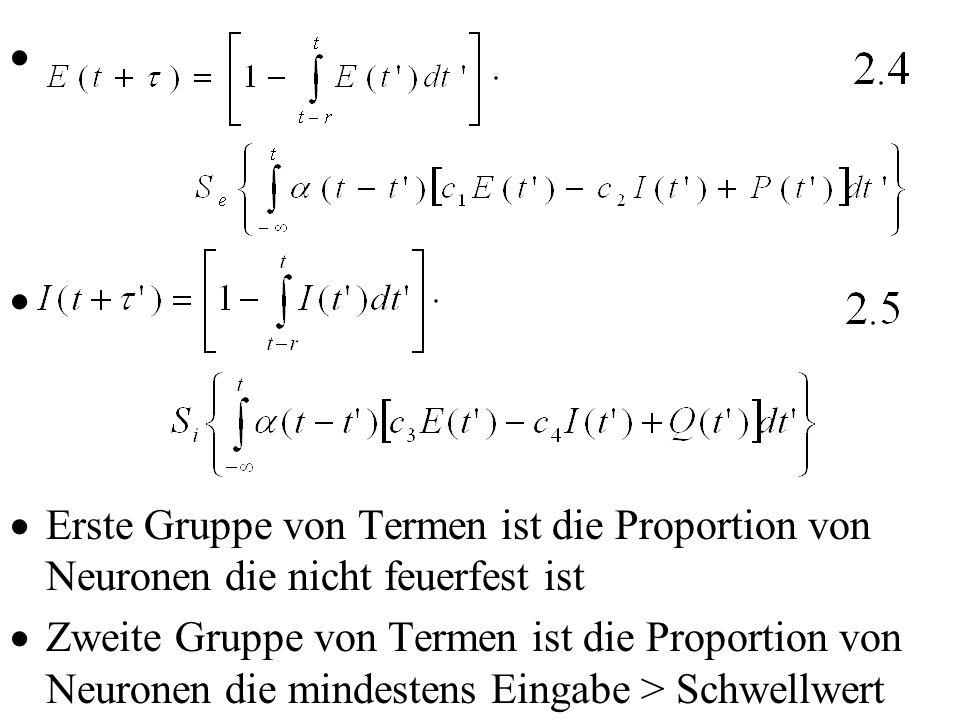 Erste Gruppe von Termen ist die Proportion von Neuronen die nicht feuerfest ist Zweite Gruppe von Termen ist die Proportion von Neuronen die mindesten