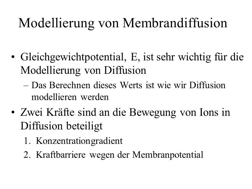 Modellierung von Membrandiffusion Gleichgewichtpotential, E, ist sehr wichtig für die Modellierung von Diffusion –Das Berechnen dieses Werts ist wie w