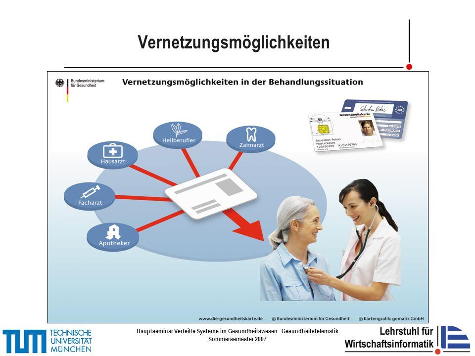 Hauptseminar Verteilte Systeme im Gesundheitswesen - Gesundheitstelematik Sommersemester 2007 Vernetzungsmöglichkeiten